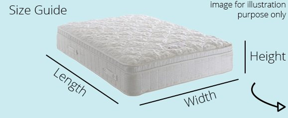 Knolo Milton 2000 Mattress